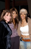 Chrystee Pharris Photo - Photo by Lee Rothstarmaxinccom200431904Traci Bingham with Kate Linder and Chrystee Pharris at the Spring Fashion Red Carpet Event(Beverly Hills CA)